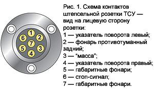 Схема подключения разъема легкового прицепа фото 679